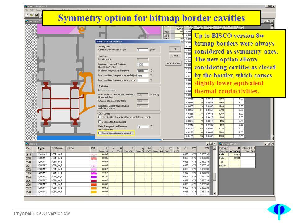 Symmetry option for bitmap border cavities