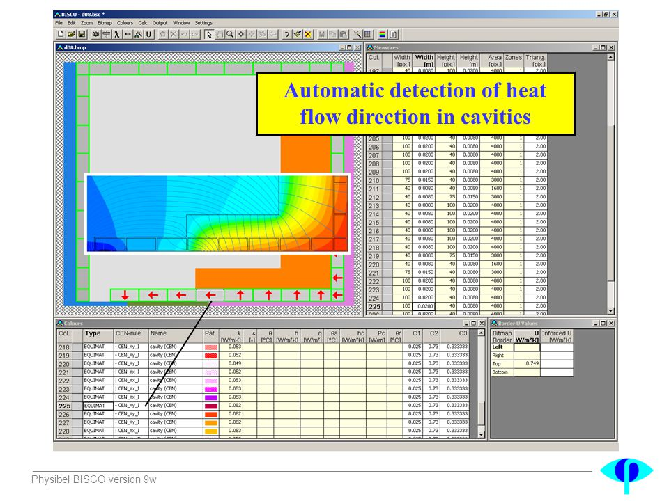 Automatic detection of heat flow direction in cavities
