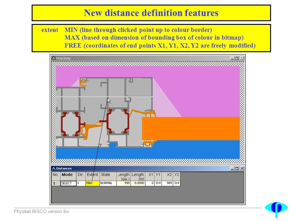 New distance definition features