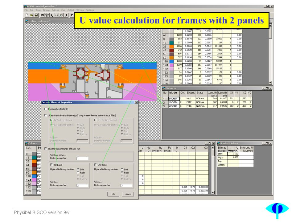 U value calculation for frames with 2 panels