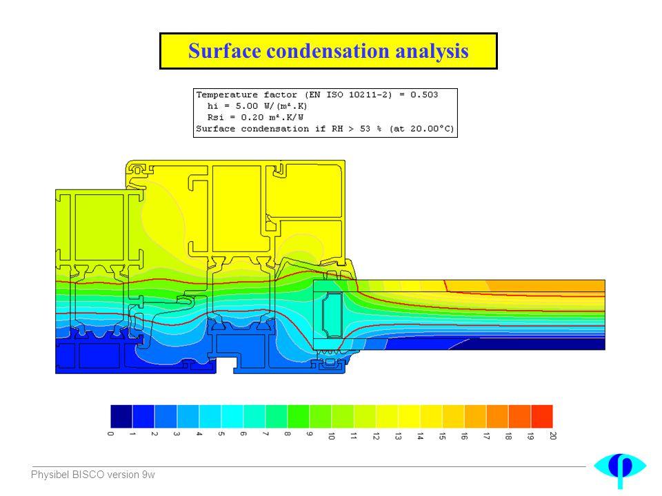 Surface condensation analysis