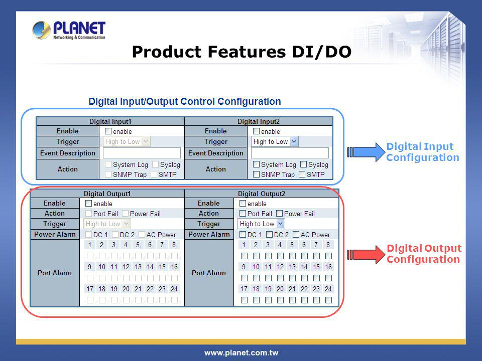 Product Features DI/DO