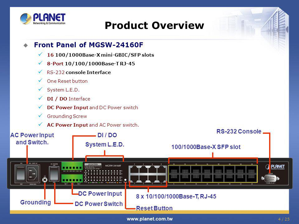 Product Overview Front Panel of MGSW-24160F RS-232 Console