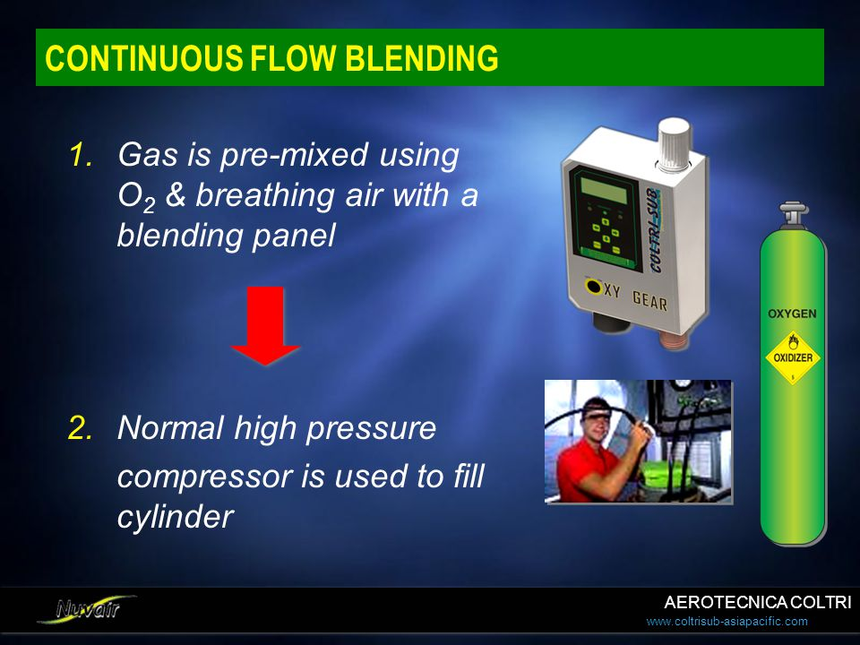 CONTINUOUS FLOW BLENDING
