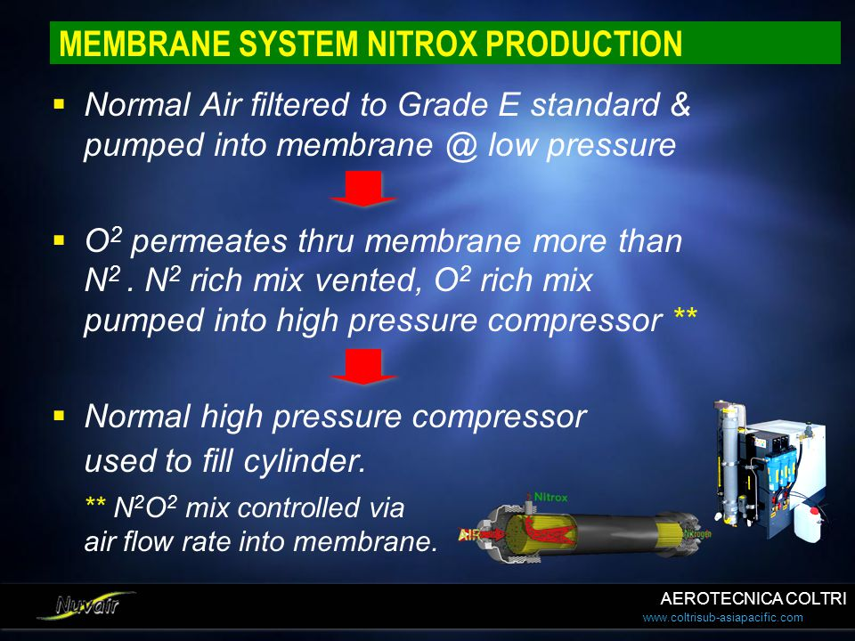 MEMBRANE SYSTEM NITROX PRODUCTION