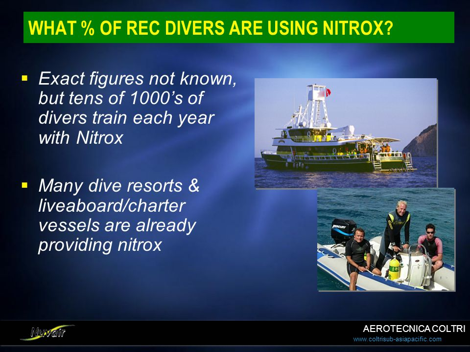 WHAT % OF REC DIVERS ARE USING NITROX