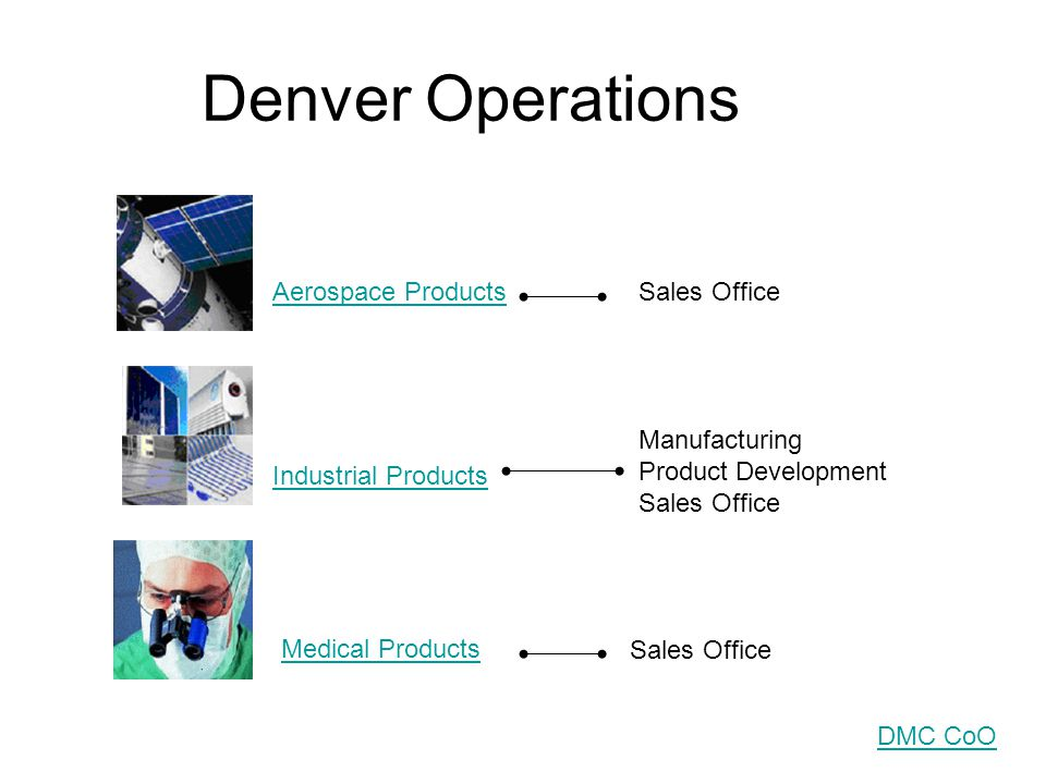 Denver Operations Aerospace Products Sales Office Manufacturing