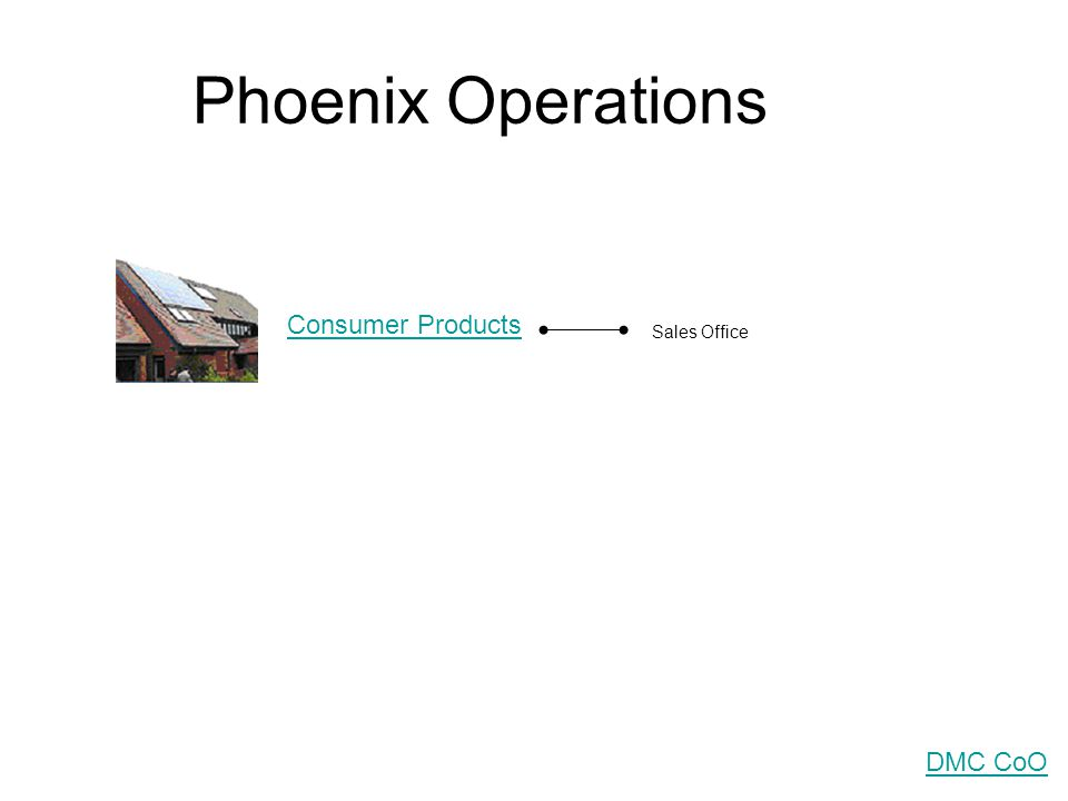Phoenix Operations Consumer Products Sales Office DMC CoO