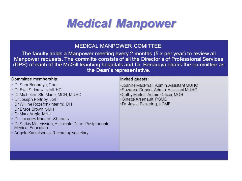 MEDICAL MANPOWER COMITTEE: