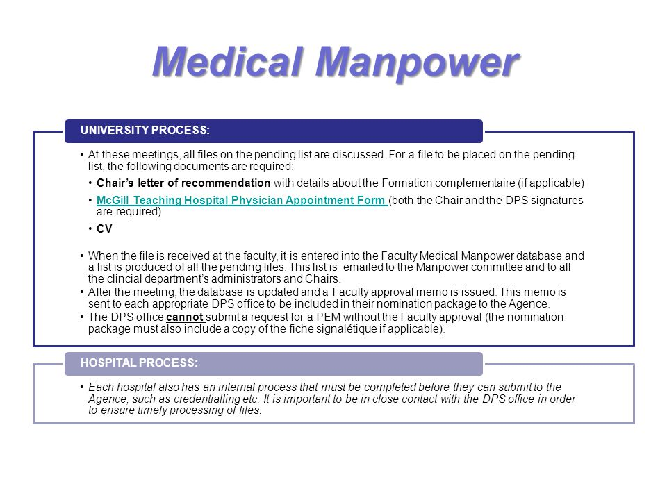 Medical Manpower UNIVERSITY PROCESS: