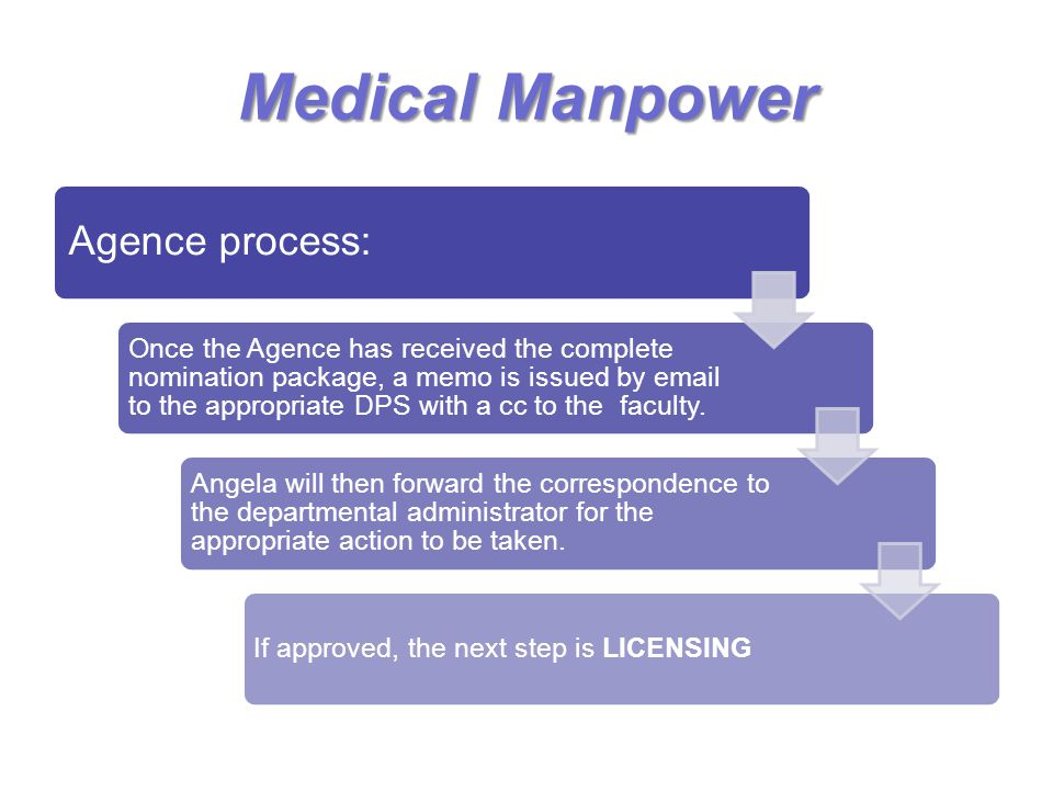 Medical Manpower Agence process: