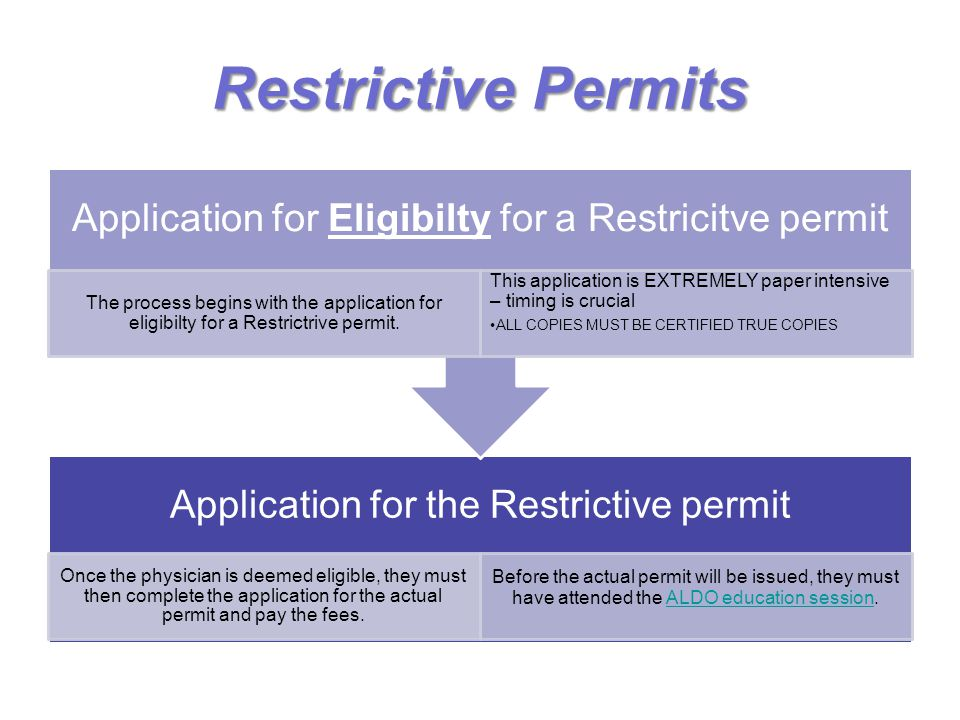 Restrictive Permits Application for Eligibilty for a Restricitve permit.