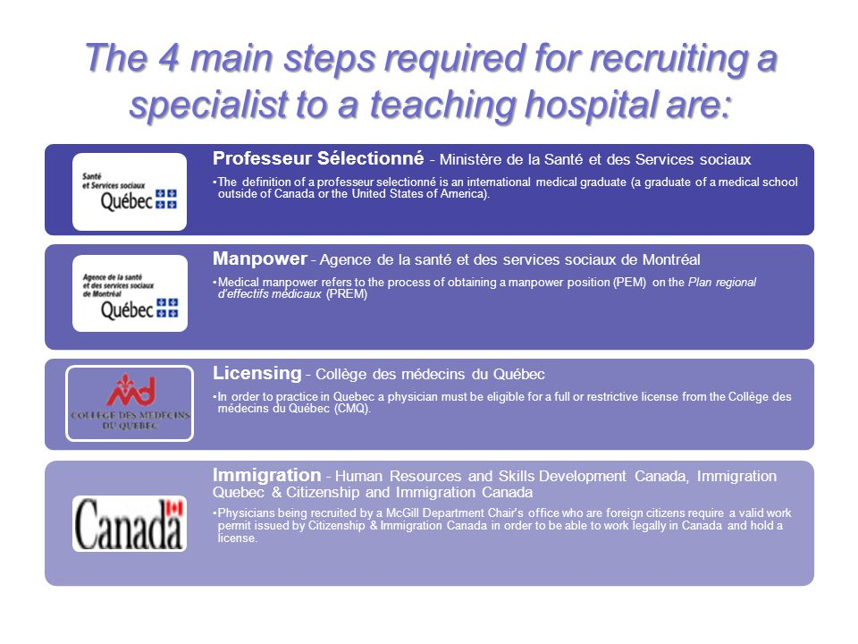 The 4 main steps required for recruiting a specialist to a teaching hospital are: