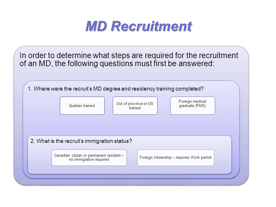 MD Recruitment In order to determine what steps are required for the recruitment of an MD, the following questions must first be answered: