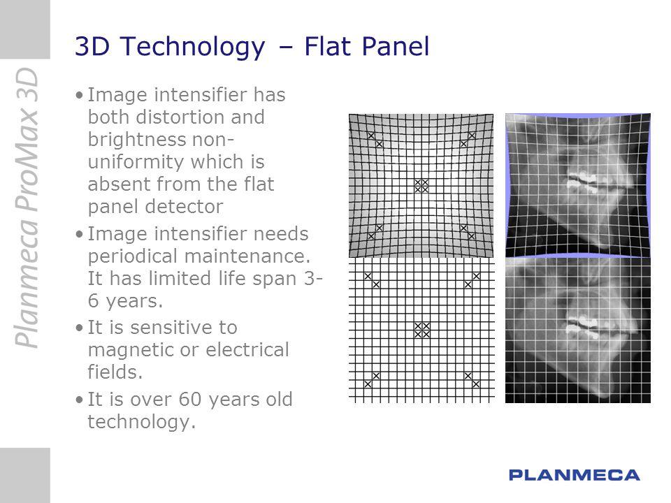 3D Technology – Flat Panel