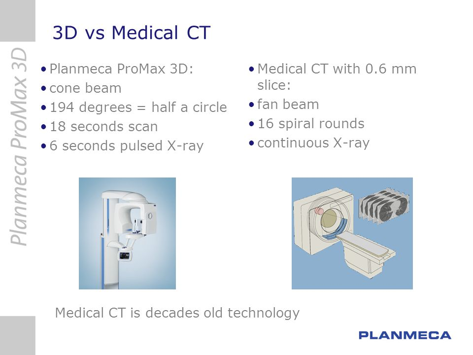 3D vs Medical CT Planmeca ProMax 3D: cone beam
