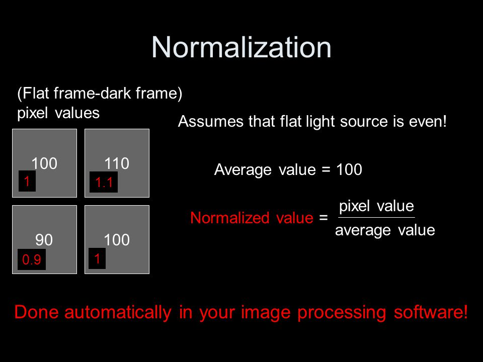 Normalization Done automatically in your image processing software!