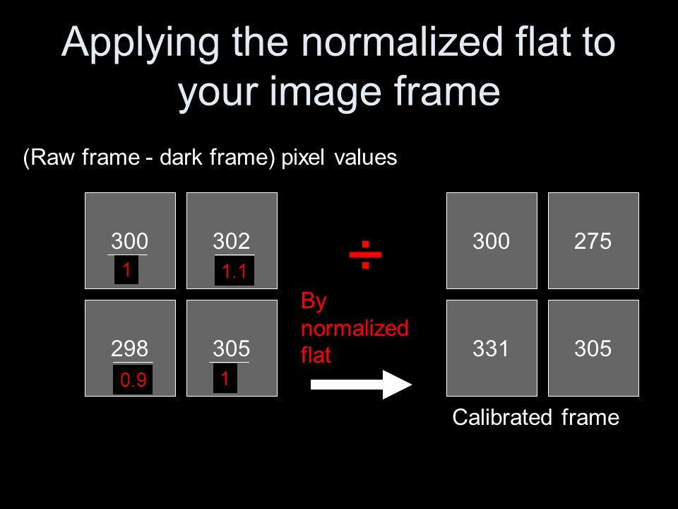 Applying the normalized flat to your image frame