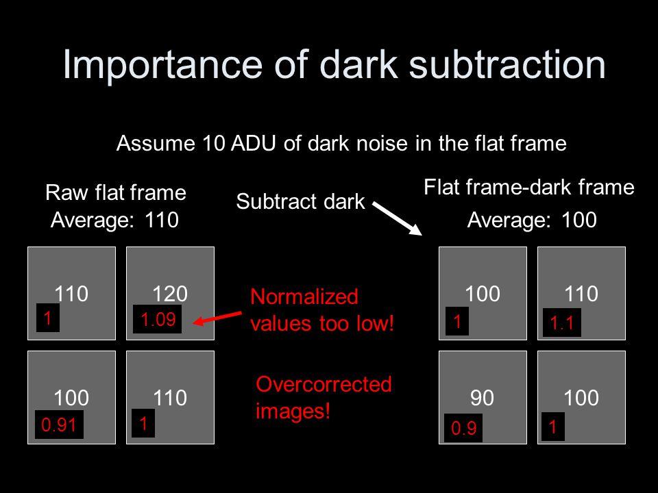 Importance of dark subtraction