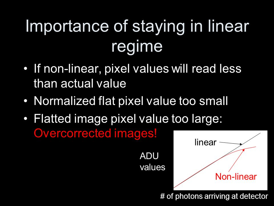Importance of staying in linear regime