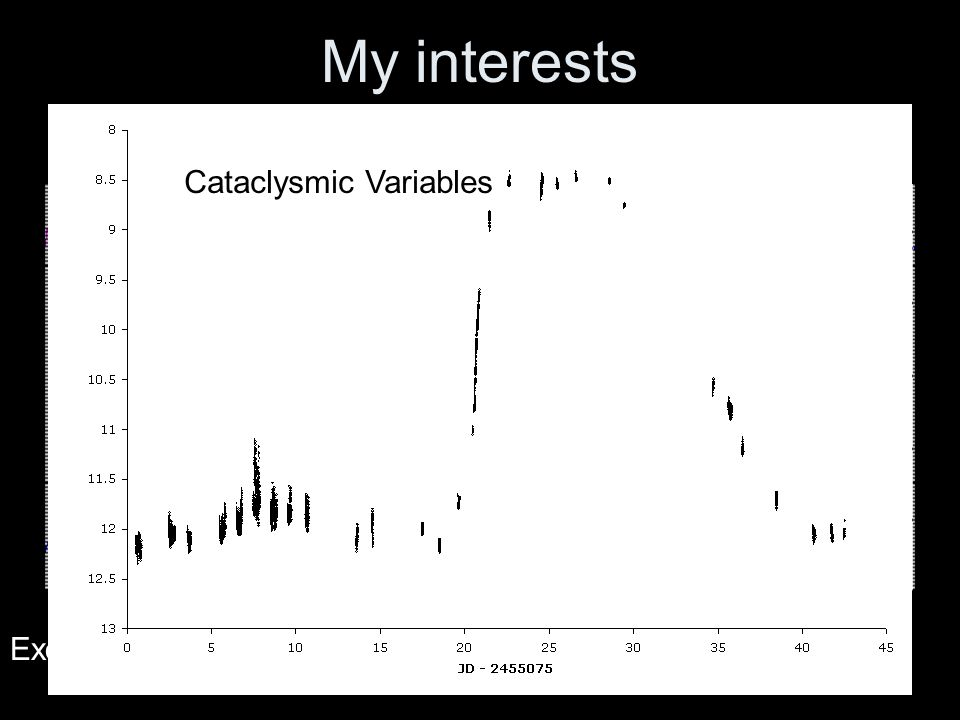 My interests Cataclysmic Variables Exoplanet transits  Oph Arcturus