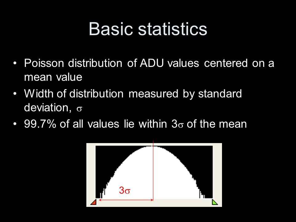 Basic statistics Poisson distribution of ADU values centered on a mean value. Width of distribution measured by standard deviation, 