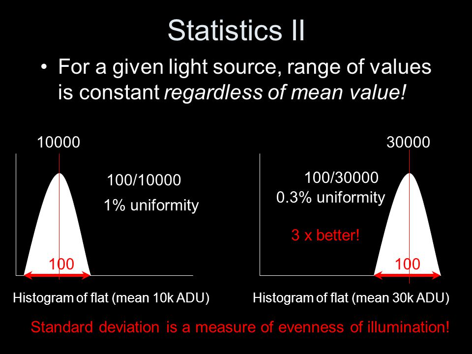 Statistics II For a given light source, range of values is constant regardless of mean value! 10000.