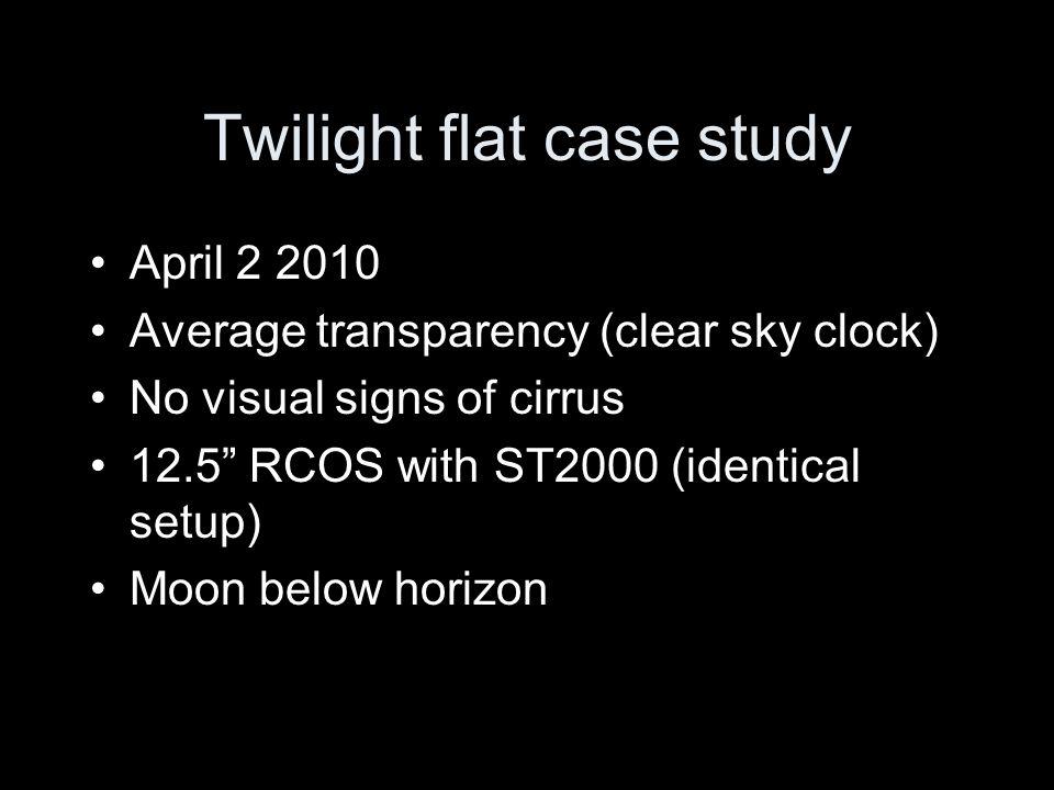 Twilight flat case study