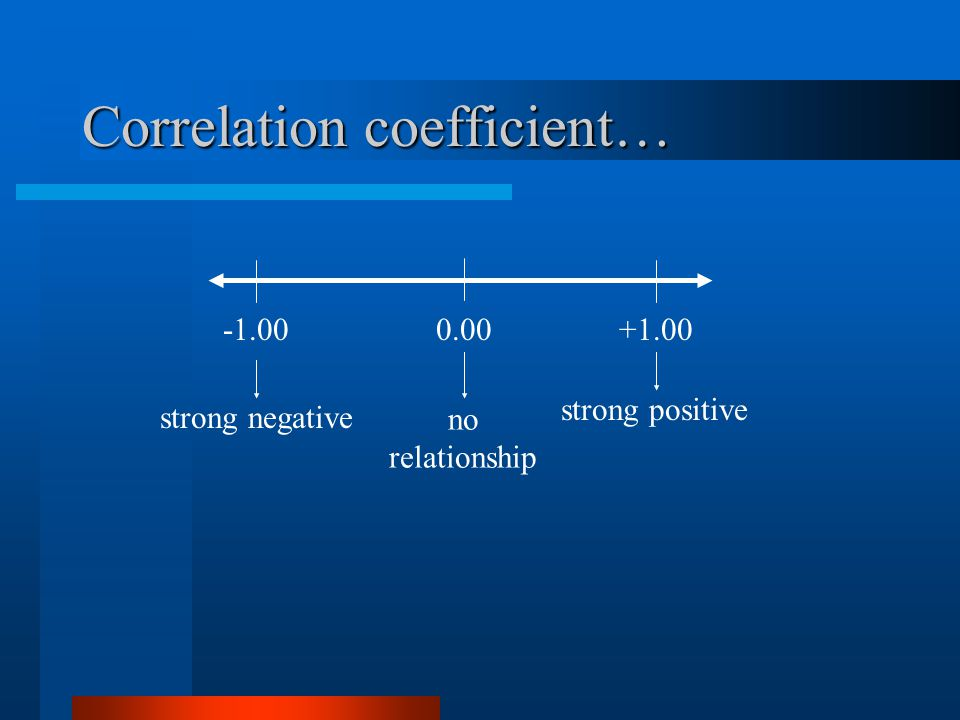 Correlation coefficient…