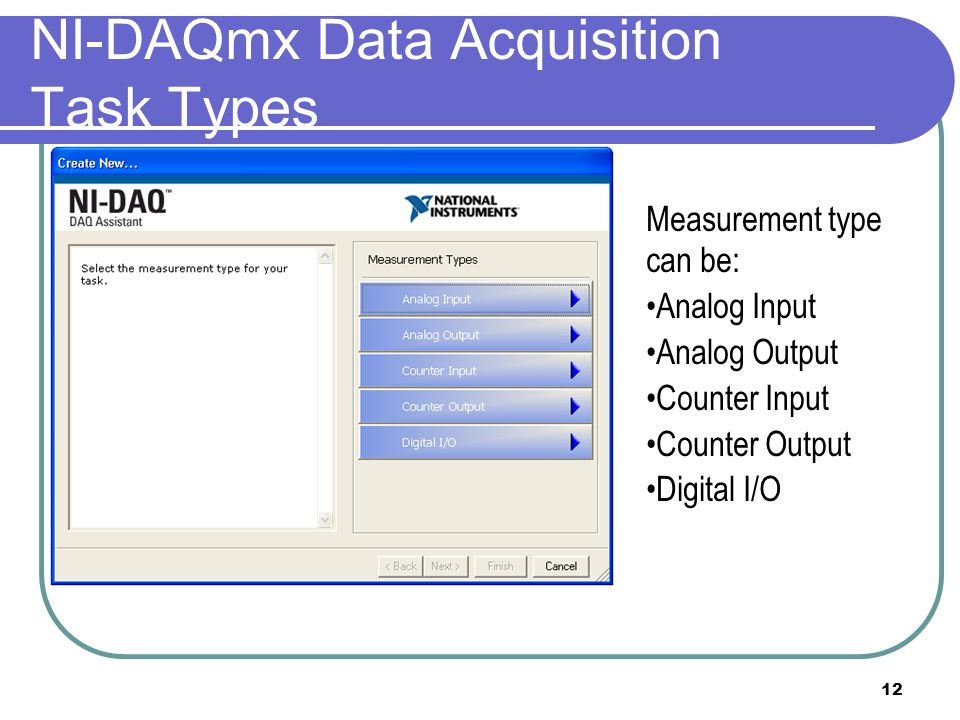 NI-DAQmx Data Acquisition Task Types