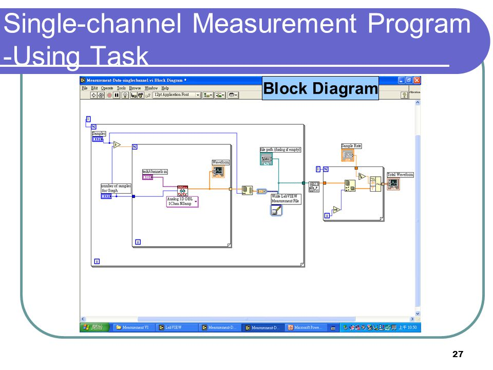 Single-channel Measurement Program -Using Task
