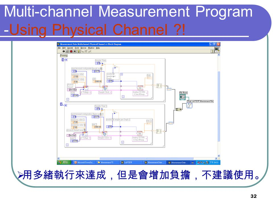 Multi-channel Measurement Program -Using Physical Channel !