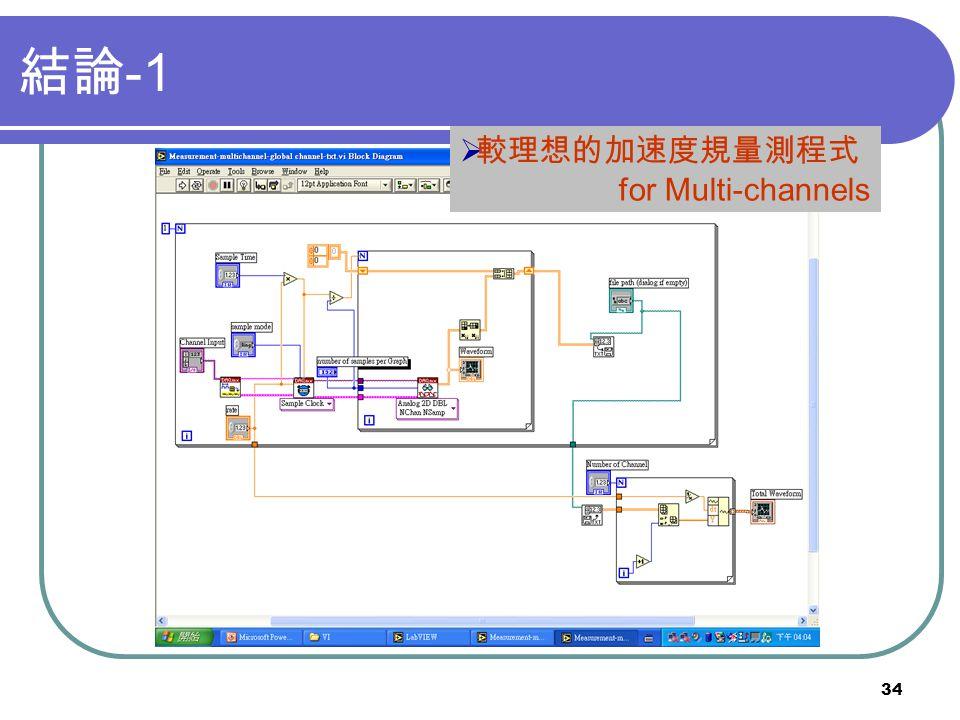 結論-1 較理想的加速度規量測程式 for Multi-channels
