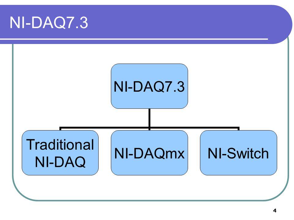 NI-DAQ7.3