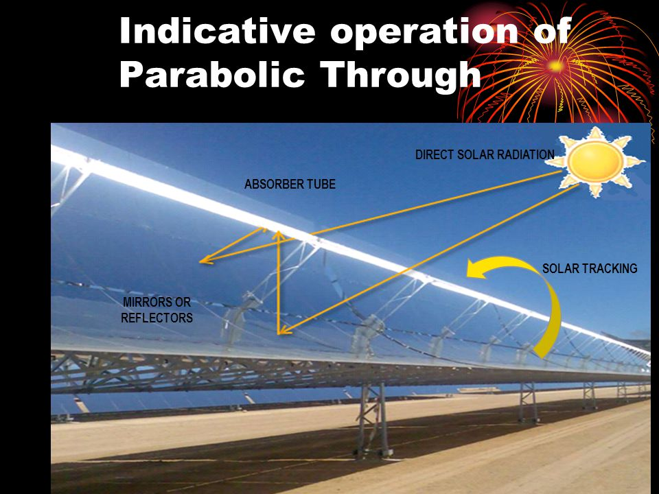 Indicative operation of Parabolic Through