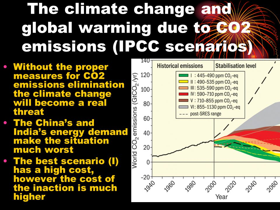 The climate change and global warming due to CO2 emissions (IPCC scenarios)