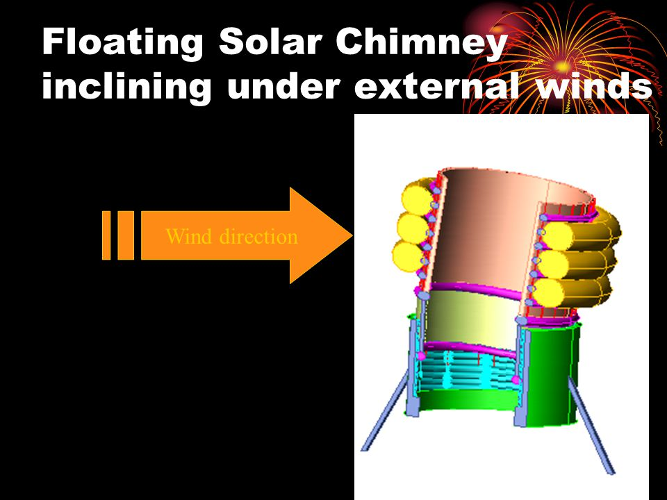 Floating Solar Chimney inclining under external winds