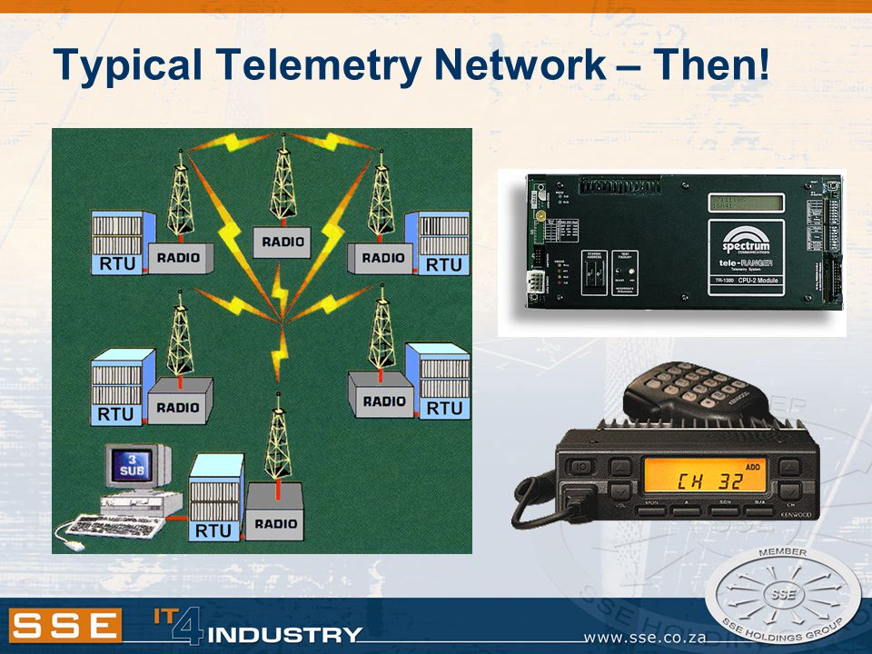 Typical Telemetry Network – Then!