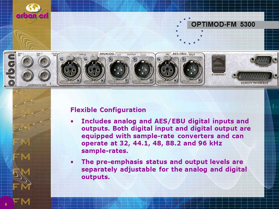 OPTIMOD-FM 5300 Flexible Configuration