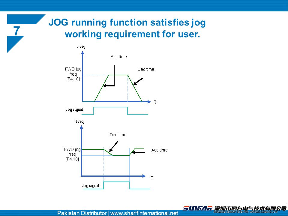 JOG running function satisfies jog working requirement for user.