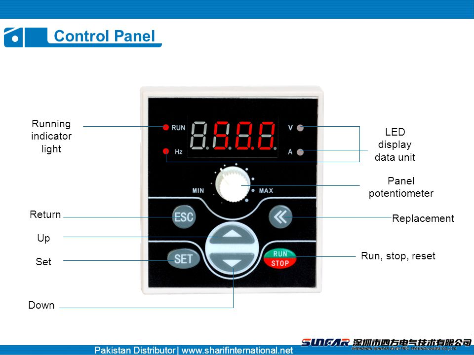 Control Panel Running indicator light LED display data unit