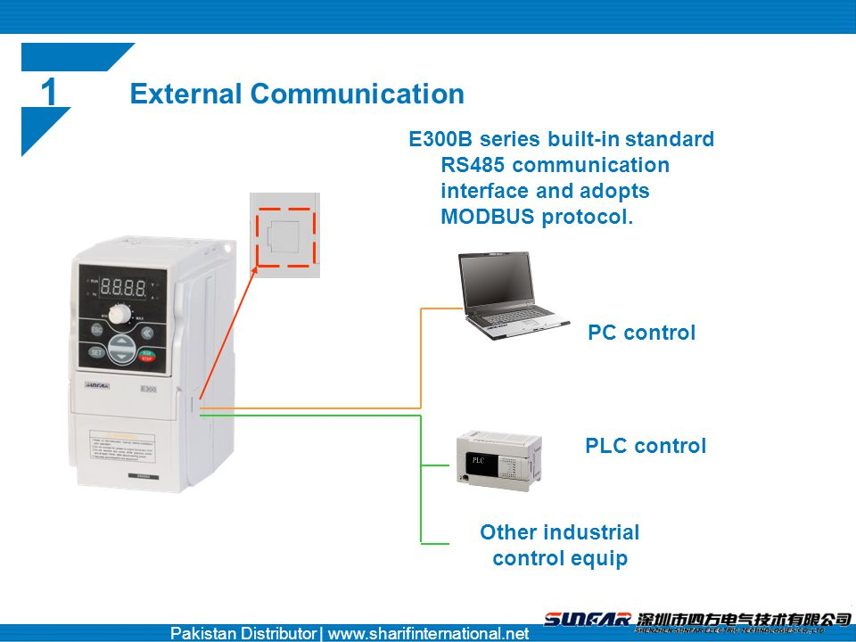 External Communication Other industrial control equip