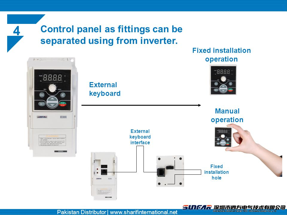 4 Control panel as fittings can be separated using from inverter.