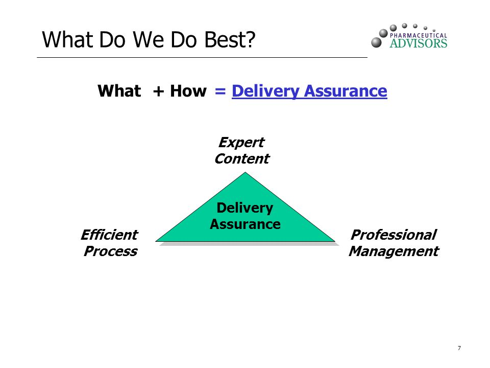 What Do We Do Best What + How = Delivery Assurance Expert Content
