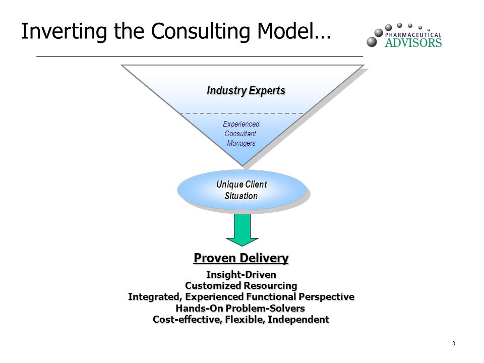 Inverting the Consulting Model…