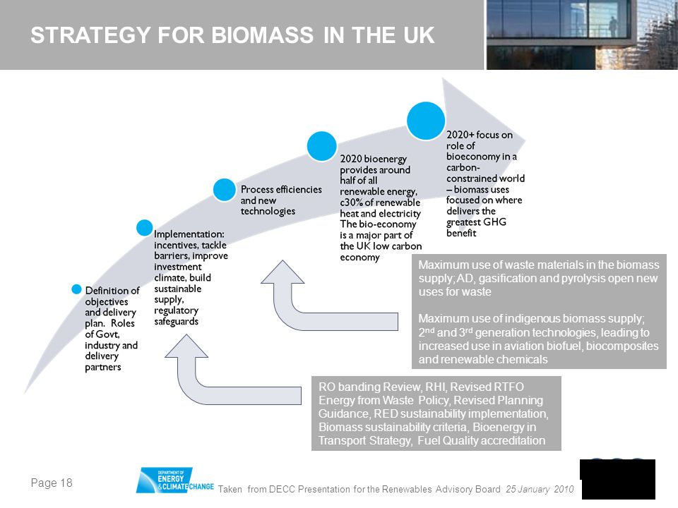 STRATEGY FOR BIOMASS IN THE UK