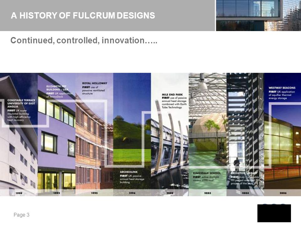 A HISTORY OF FULCRUM DESIGNS