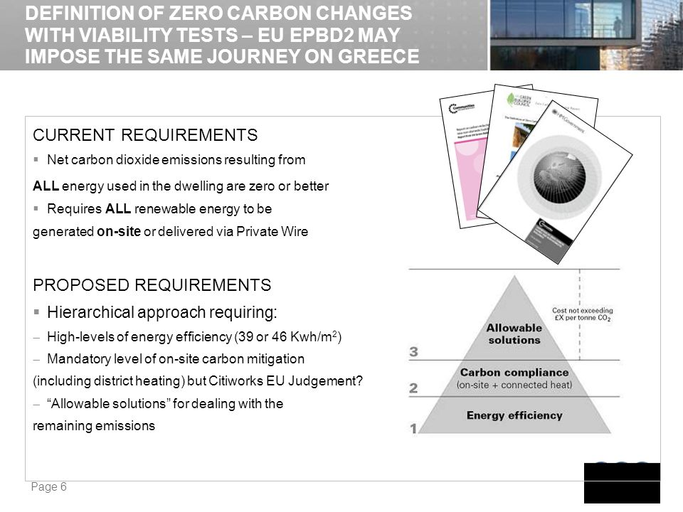 DEFINITION OF ZERO CARBON CHANGES WITH VIABILITY TESTS – EU EPBD2 MAY IMPOSE THE SAME JOURNEY ON GREECE