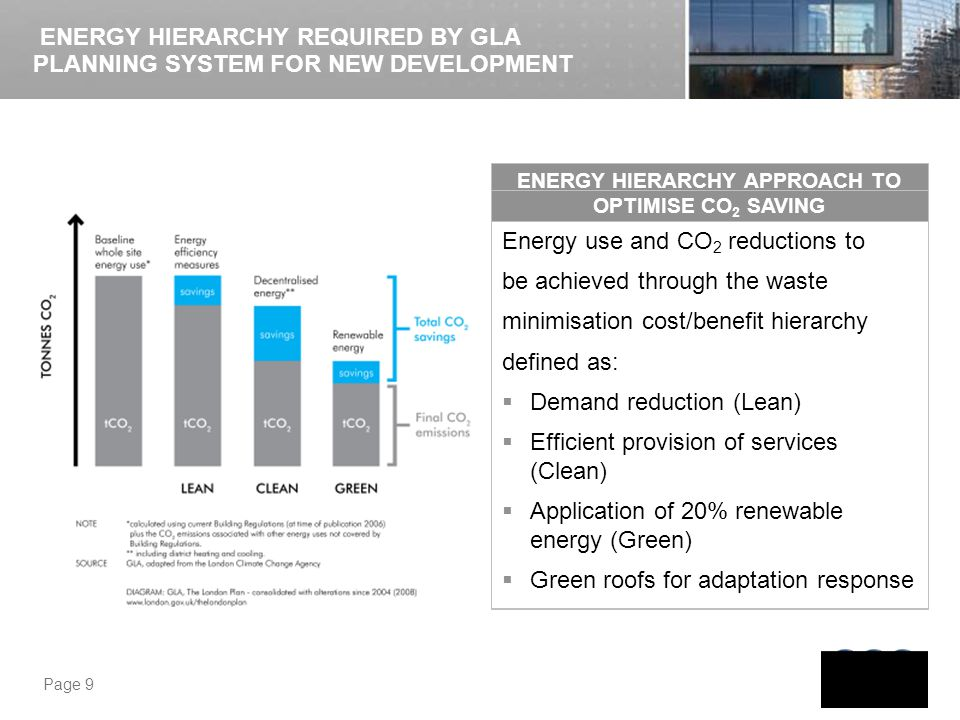 ENERGY HIERARCHY REQUIRED BY GLA PLANNING SYSTEM FOR NEW DEVELOPMENT
