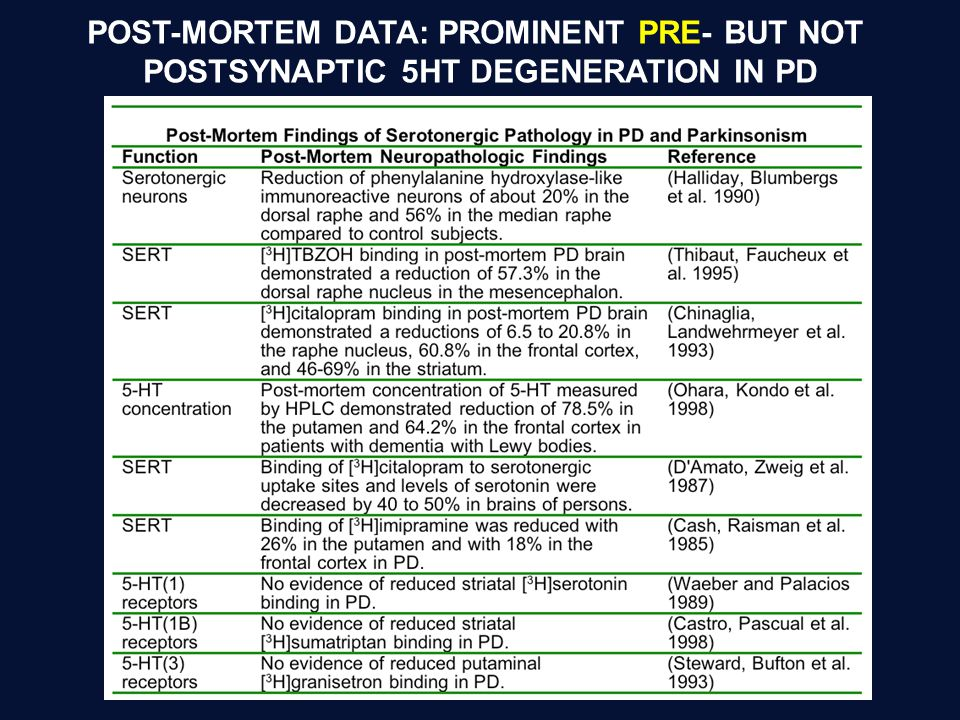 POST-MORTEM DATA: PROMINENT PRE- BUT NOT